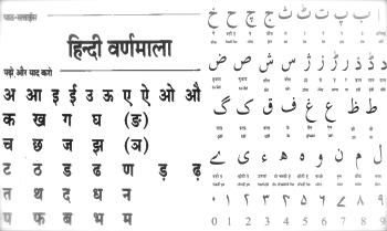 хинди и урду алфавит
