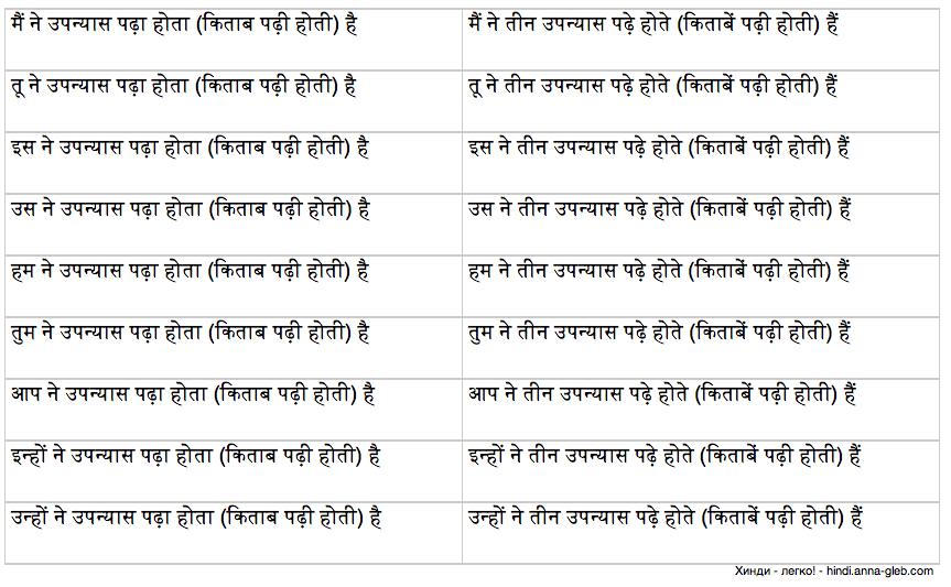 настоящее совершенное обычное время в хинди таблица 2