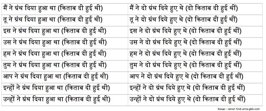 прошедшее продолженное обычное время в хинди таблица 2