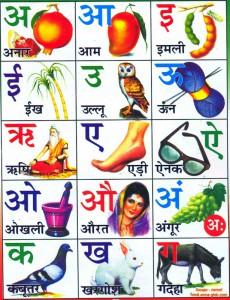 Хинди алфавит ч.1